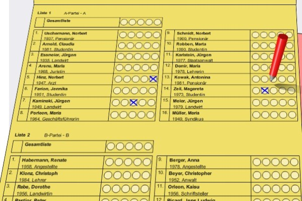 Stimmzettel Bezirkswahl