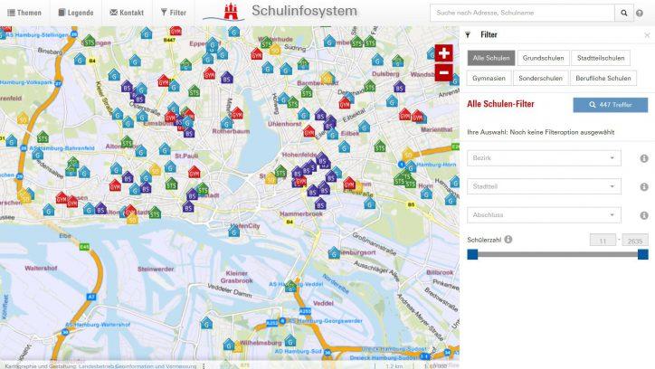 Schulinfosystem Eimsbüttel Hamburg