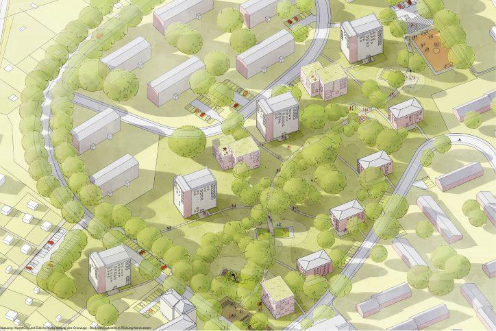 Entwurf für das Eisenbahnerviertel in Eidelstedt. Foto: Vonovia