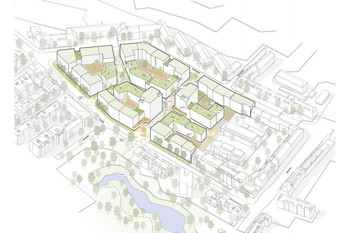 Fünf Blöcke sollen auf dem derzeitigen Gelände der Beiersdorf-Konzernzentrale entstehen. Entwurf: ASTOC Architects and Planners und LAND – Landscape Architecture Nature Development
